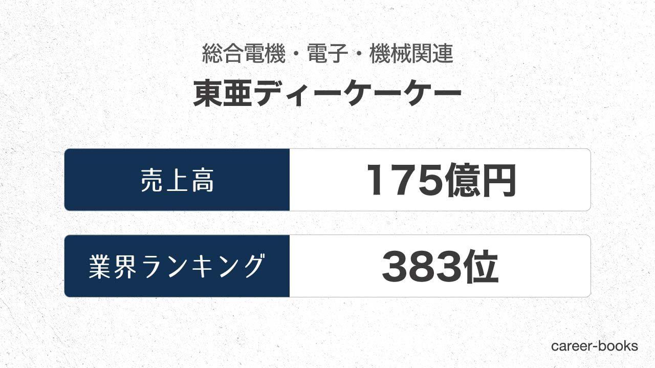 東亜ディーケーケーの売上高・業績