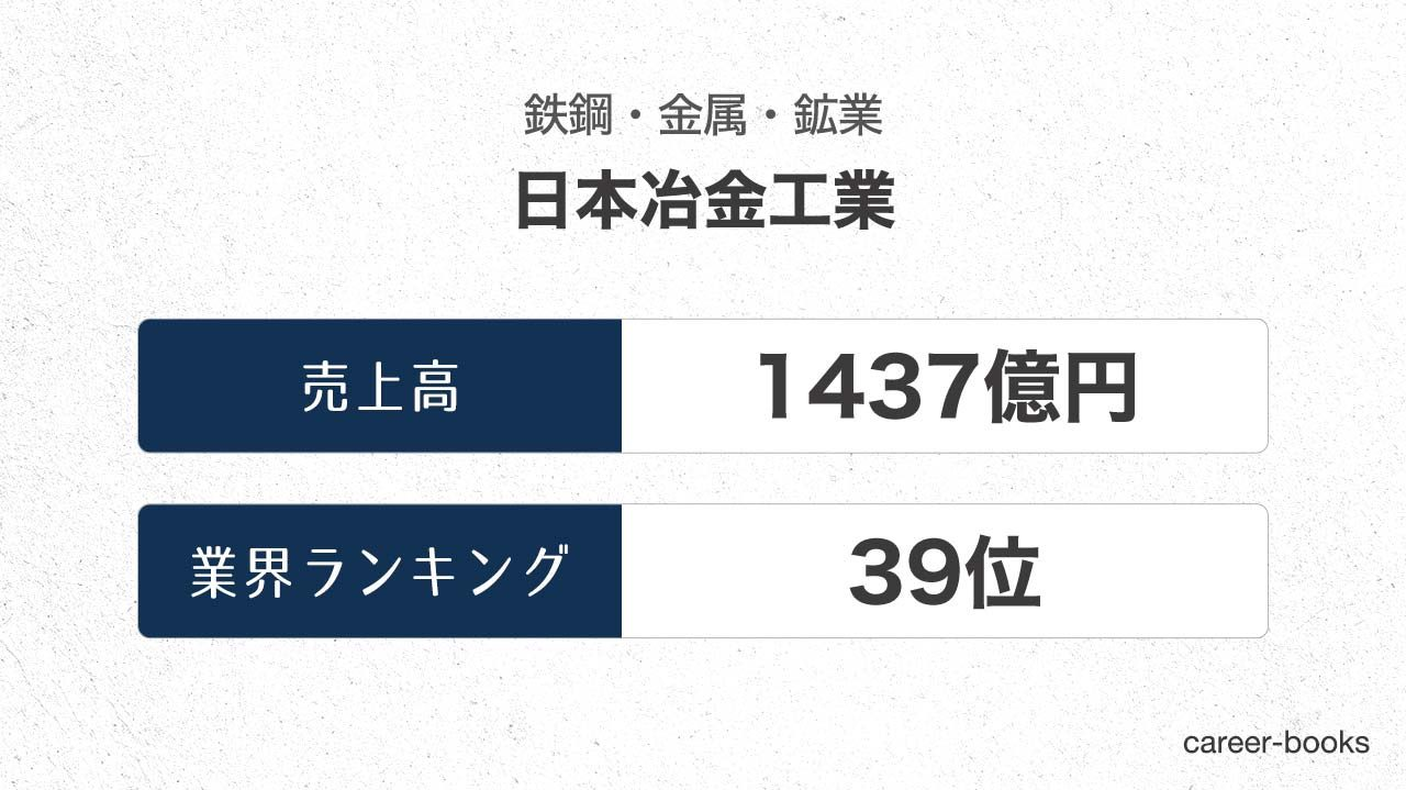 日本冶金工業の売上高・業績