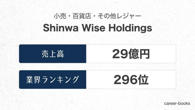 Shinwa-Wise-Holdingsの売上高・業績