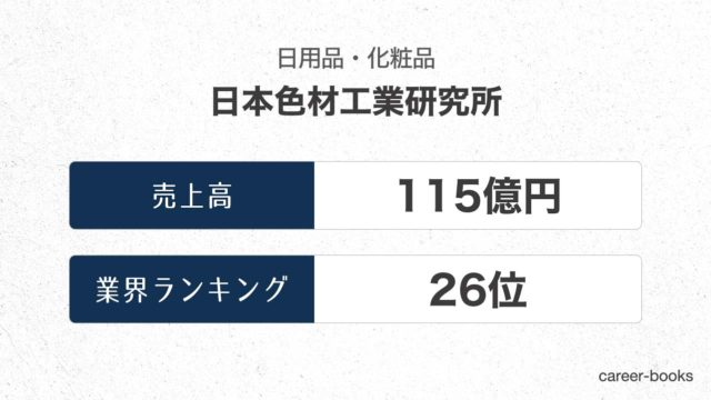 日本色材工業研究所の売上高・業績