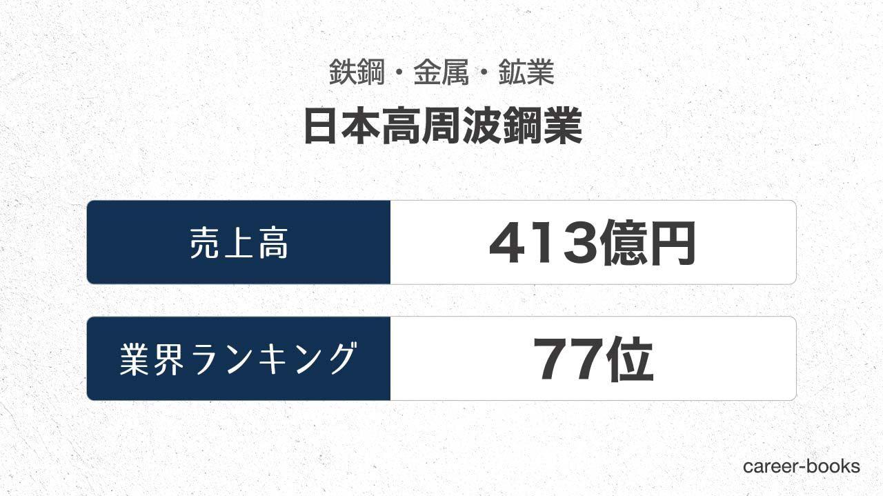 日本高周波鋼業の売上高・業績