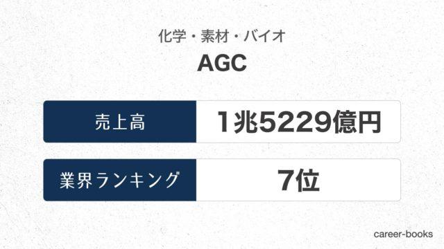 AGCの売上高・業績