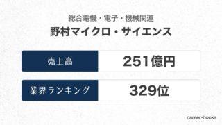 野村マイクロ・サイエンスの売上高・業績