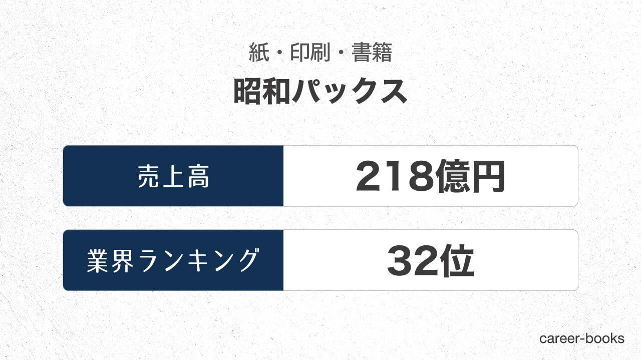 昭和パックスの売上高・業績