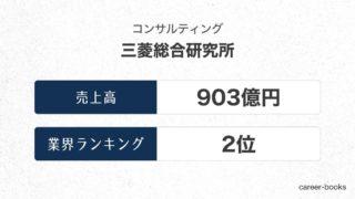 三菱総合研究所の売上高・業績