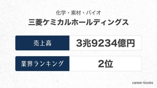 三菱ケミカルホールディングスの売上高・業績