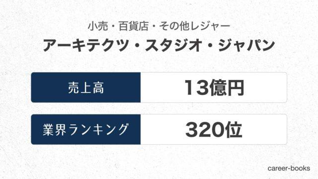 アーキテクツ・スタジオ・ジャパンの売上高・業績