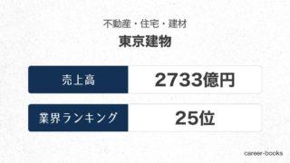 東京建物の売上高・業績