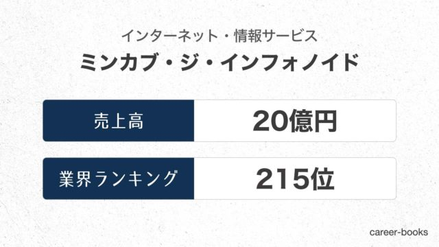 ミンカブ・ジ・インフォノイドの売上高・業績