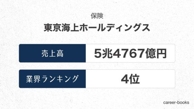 東京海上ホールディングスの売上高・業績