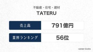 TATERUの売上高・業績