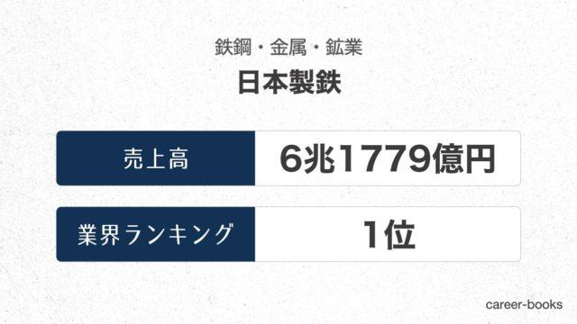 日本製鉄の売上高・業績