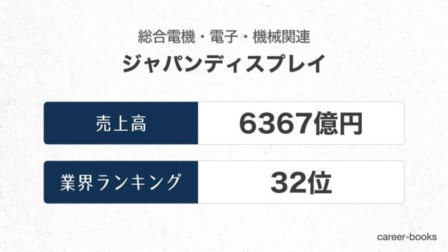 ジャパンディスプレイの売上高・業績