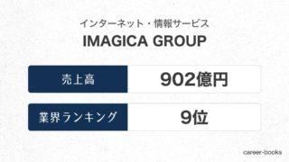 IMAGICA-GROUPの売上高・業績