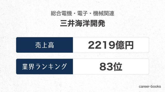 三井海洋開発の売上高・業績