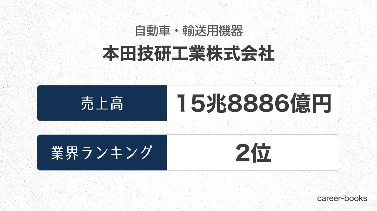 本田技研の売上高・業績