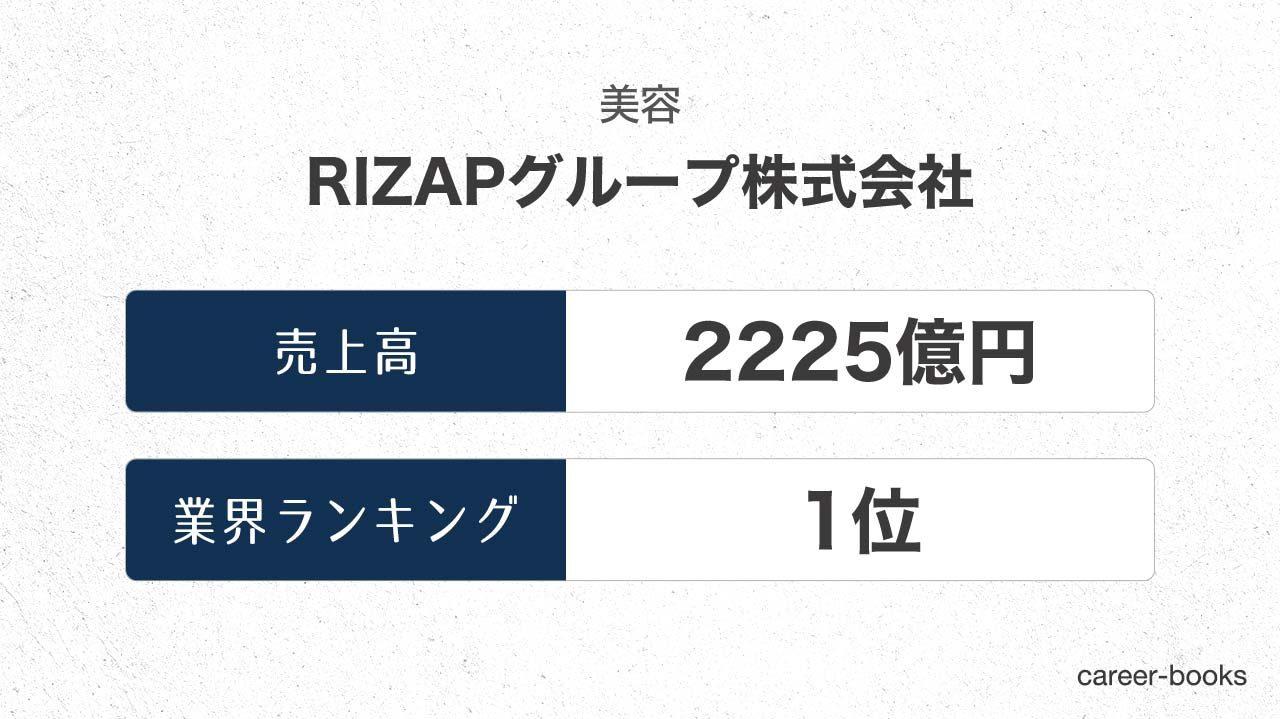 RIZAPの売上高・業績