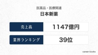 日本新薬の売上高・業績