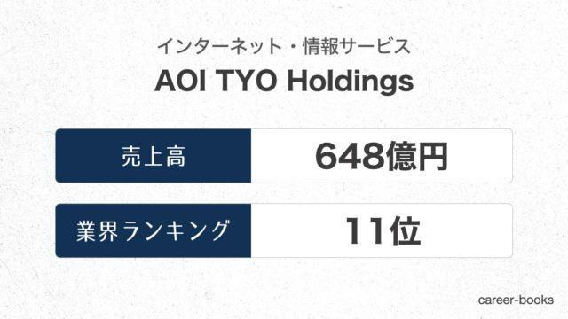 AOI-TYO-Holdingsの売上高・業績