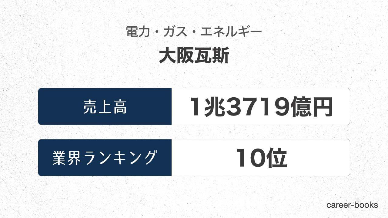 大阪瓦斯の売上高・業績