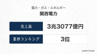 関西電力の売上高・業績