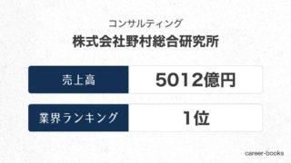 野村総合研究所の売上高・業績