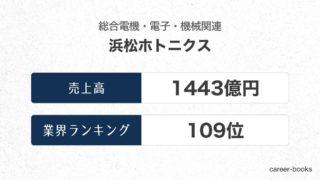 浜松ホトニクスの売上高・業績