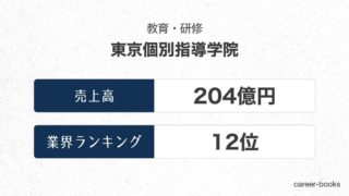東京個別指導学院の売上高・業績