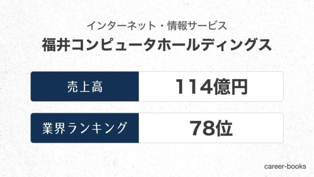 福井コンピュータホールディングスの売上高・業績