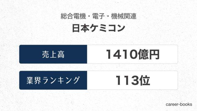 日本ケミコンの売上高・業績