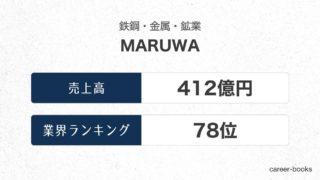 MARUWAの売上高・業績