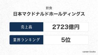 日本マクドナルドホールディングスの売上高・業績
