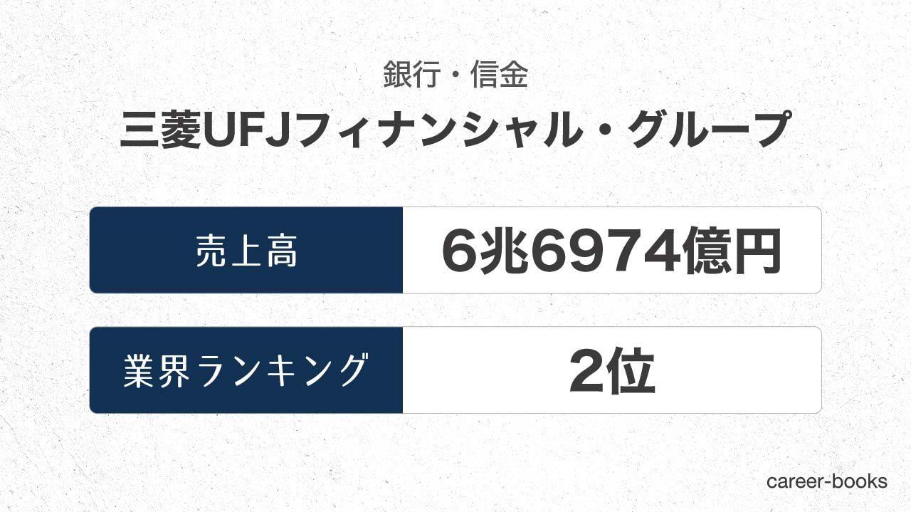 三菱UFJフィナンシャル・グループの売上高・業績