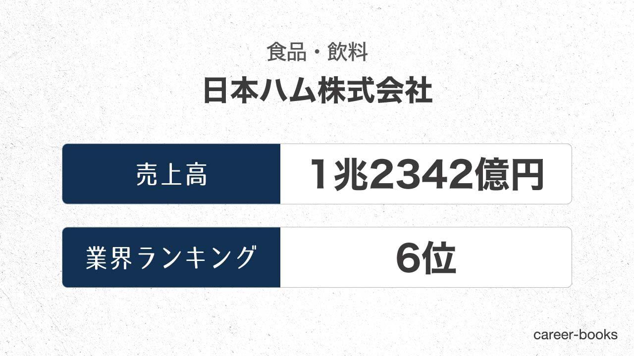 日本ハムの売上高・業績