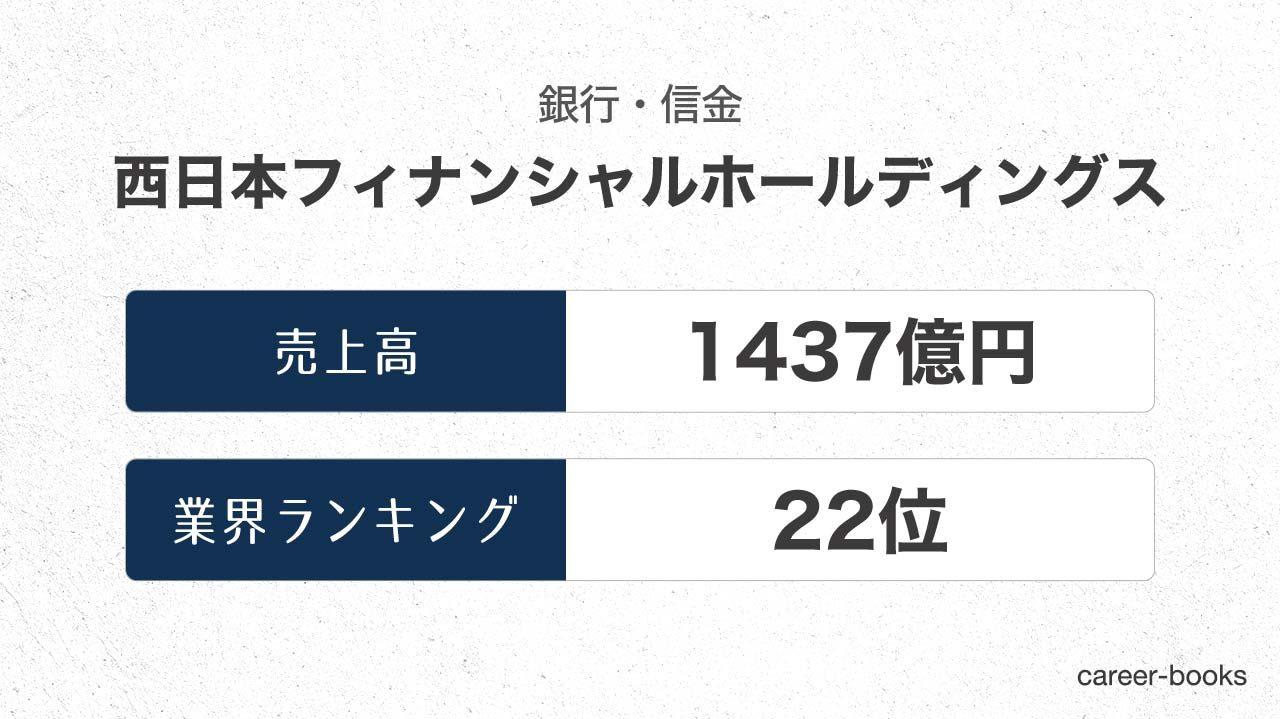 西日本フィナンシャルホールディングスの売上高・業績