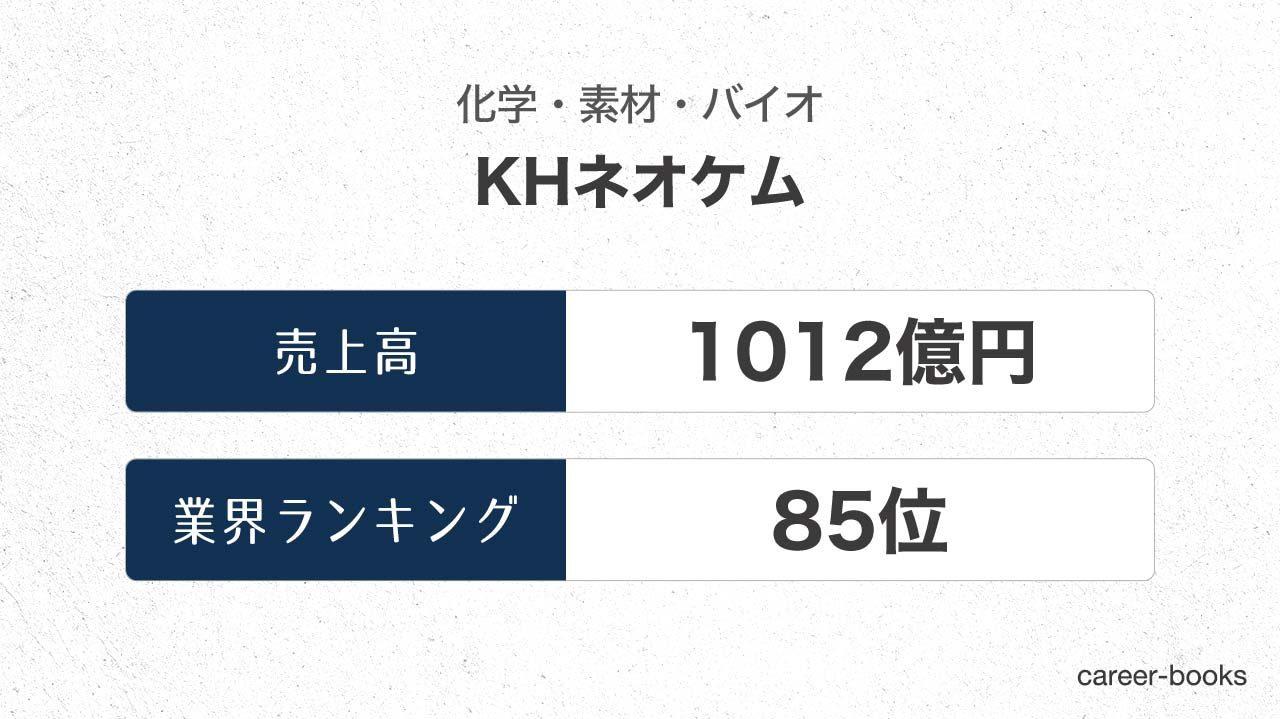 KHネオケムの売上高・業績