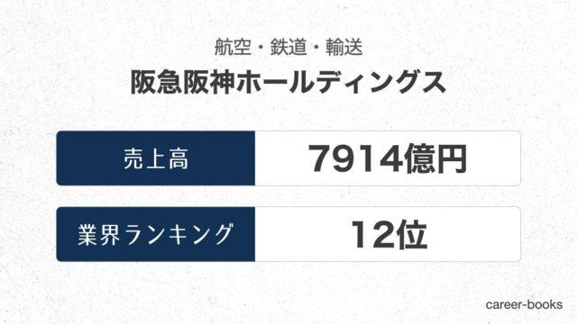 阪急阪神ホールディングスの売上高・業績