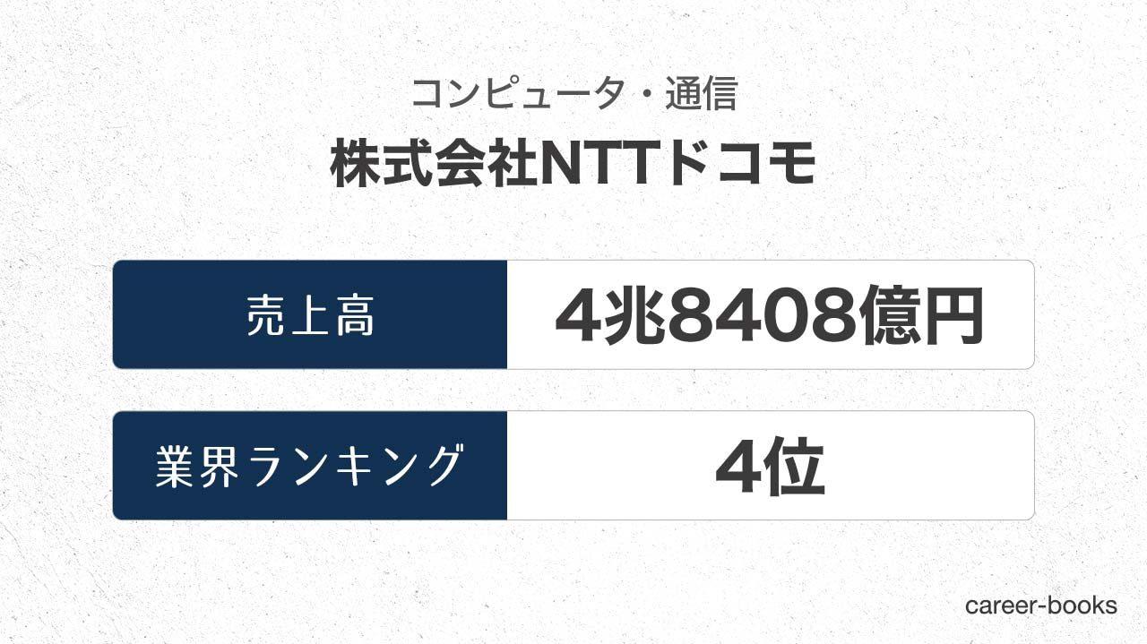 NTTドコモの売上高・業績