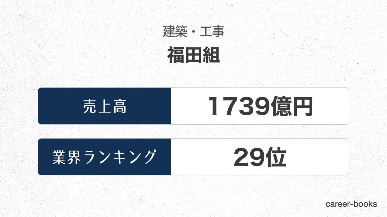 福田組の売上高・業績