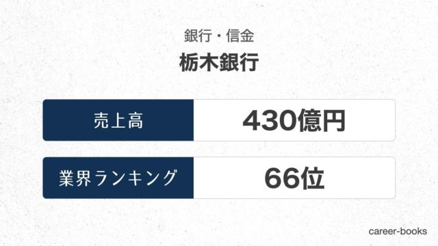 栃木銀行の売上高・業績
