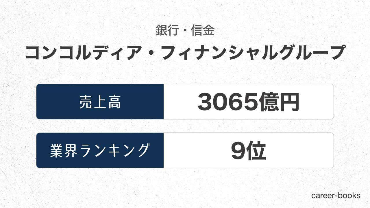 コンコルディア・フィナンシャルグループの売上高・業績