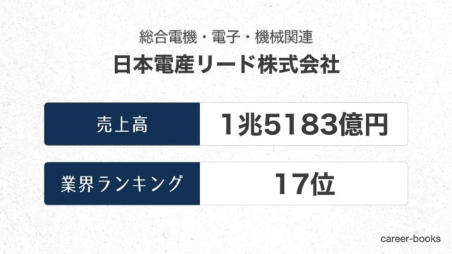 日本電産の売上高・業績