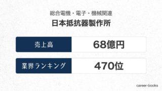日本抵抗器製作所の売上高・業績