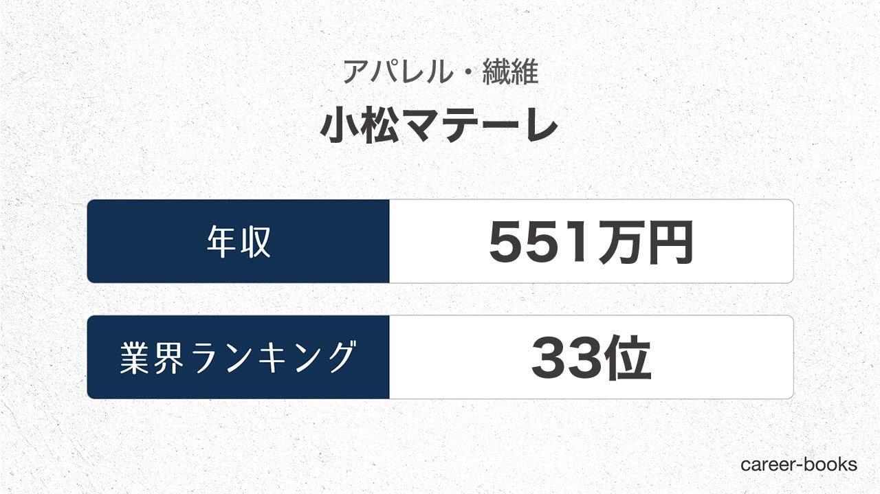 小松マテーレの年収情報・業界ランキング