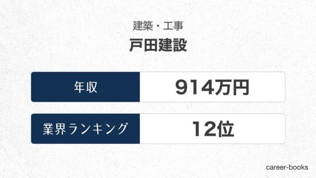 戸田建設の年収情報・業界ランキング