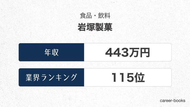 岩塚製菓の年収情報・業界ランキング
