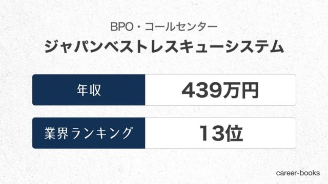 ジャパンベストレスキューシステムの年収情報・業界ランキング