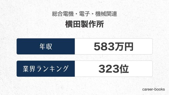 横田製作所の年収情報・業界ランキング