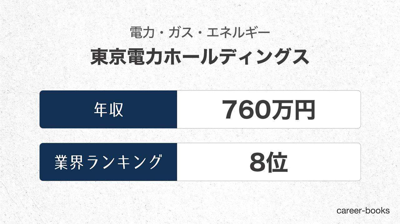 東京電力ホールディングスの年収情報・業界ランキング