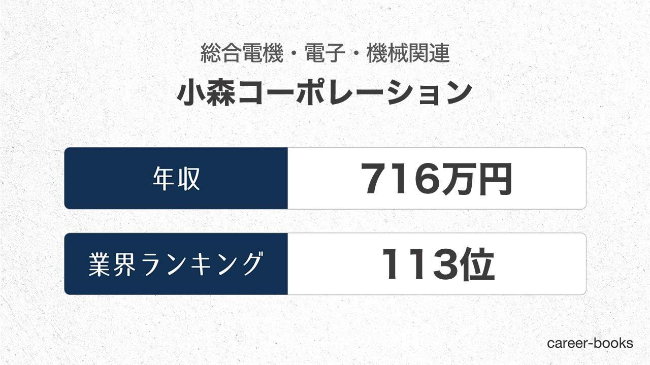 小森コーポレーションの年収情報・業界ランキング